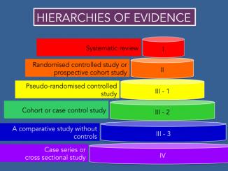 evidence-based-medicine-EBM